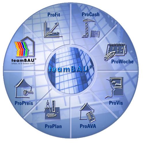 Premium-Produkt